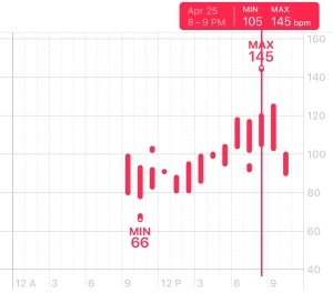 Avengers Endgame Heart Rate